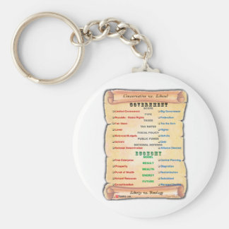 Conservative vs. Liberal 1 Keychain