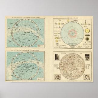 Constellations, Solar System, Moon Print