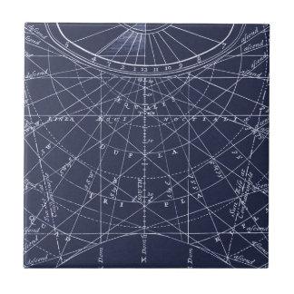 Construction of a Sundial (1700) Tile