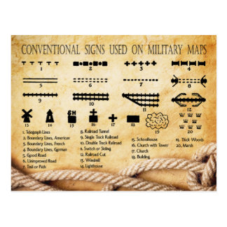 Conventional Signs Used on Military Maps #1 Postcard