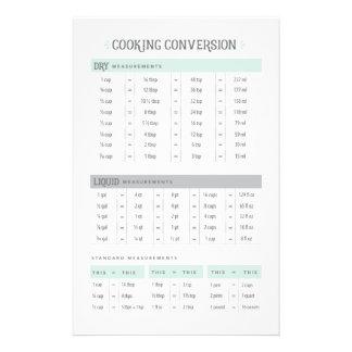 Cooking Conversion Sheet