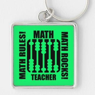 cool math teacher key chain