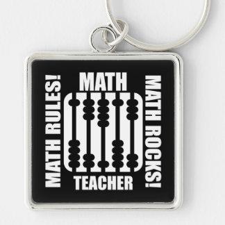 cool math teacher keychain