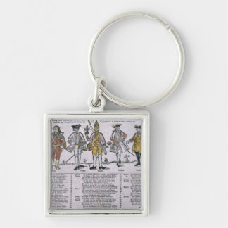 Copy and Discussion of the Nations Key Ring