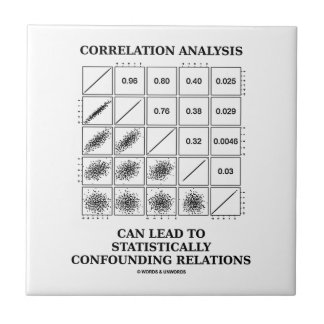 Correlation Analysis Lead Statistically Relations Small Square Tile