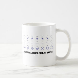 Correlation Cheat Sheet (Correlation Coefficients) Coffee Mug
