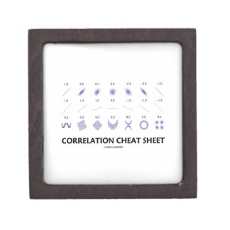 Correlation Cheat Sheet (Correlation Coefficients) Premium Trinket Box