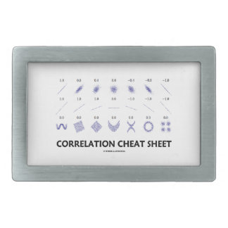 Correlation Cheat Sheet (Correlation Coefficients) Rectangular Belt Buckles