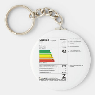 cosern energy quality control basic round button key ring