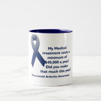 Cost of Medicine Rheumatoid Arthritis Awareness Two-Tone Mug