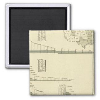 Cotton goods square magnet