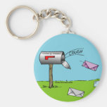 Coughing Mailbox Keychain