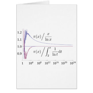 Counting prime numbers greeting card