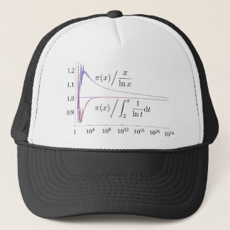 Counting prime numbers trucker hat