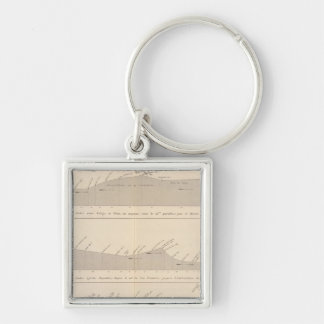 Coupe de divers passages, Andes Key Ring