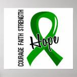 Courage Faith Hope 5 Mental Health Poster