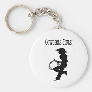 Cowgirls Rule Keychain