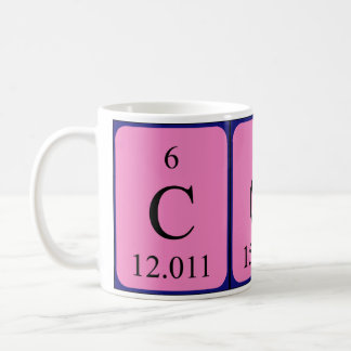 Coy periodic table name mug