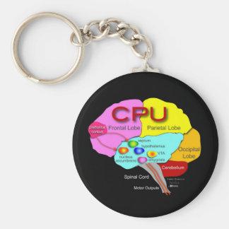 CPU Brain Basic Round Button Key Ring
