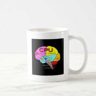 CPU Brain Mugs