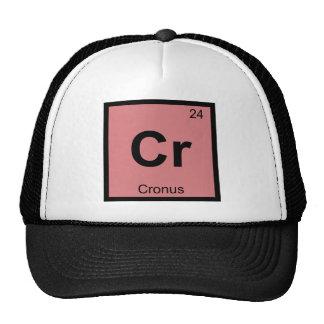 Cr - Cronus Titan Chemistry Periodic Table Symbol Mesh Hat