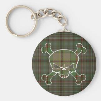 Craig Tartan Skull No Banner Keyring
