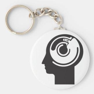 crazy idea key chain