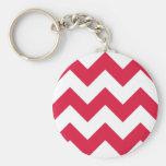 Create Your Own Big Crimson Zigzag Pattern