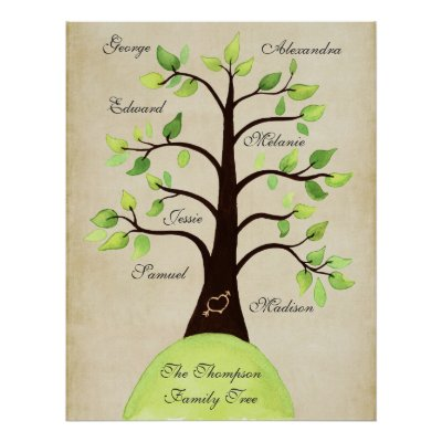 Poster on Create Your Own Family Tree Poster   Zazzle Co Uk