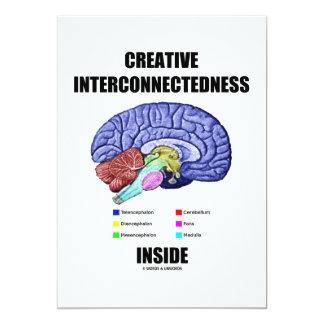 Creative Interconnectedness Inside (Brain) 13 Cm X 18 Cm Invitation Card