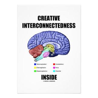 Creative Interconnectedness Inside Brain Personalized Announcement