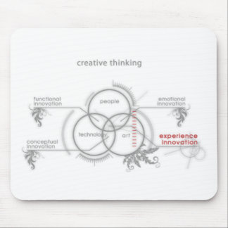 creative thinking mouse pad