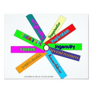 Creativity Thesaurus Wheel 11 Cm X 14 Cm Invitation Card