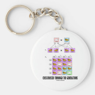 Crisscrossed Through The Generations (Cat Punnett) Basic Round Button Key Ring