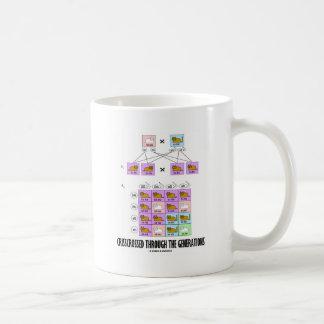 Crisscrossed Through The Generations (Cat Punnett) Basic White Mug