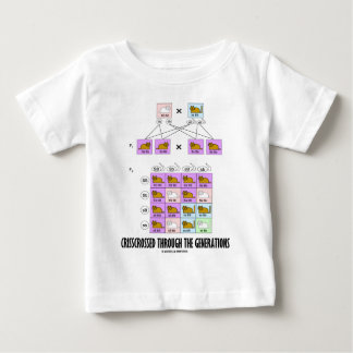 Crisscrossed Through The Generations (Cat Punnett) Tee Shirts