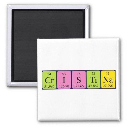 Iodine Periodic Table Square