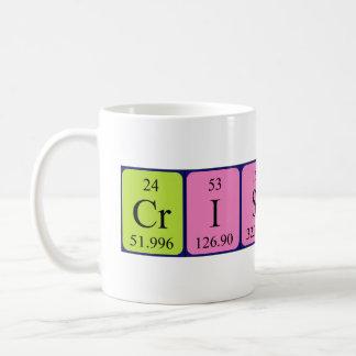 Cristina periodic table name mug