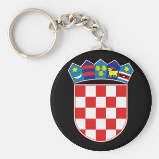 croatia emblem key ring