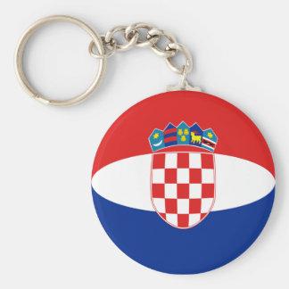 Croatia Fisheye Flag Keychain