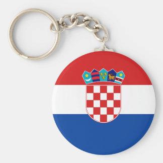 Croatia High quality Flag Basic Round Button Key Ring