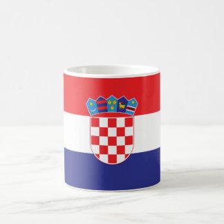 Croatia Plain Flag Basic White Mug