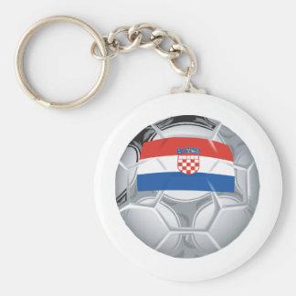 Croatia Soccer Key Ring