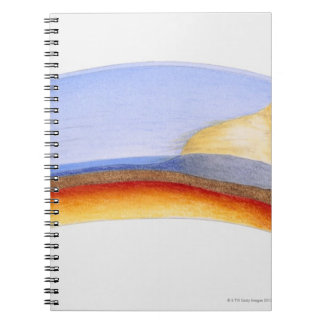 Cross section illustration of formation of notebook