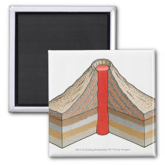 Cross-section of an ash-cinder volcano square magnet