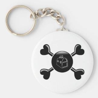 Crossbones Lunchboxes Key Chain