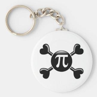 Crossbones Math Basic Round Button Key Ring
