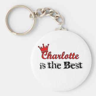 Crown Charlotte Basic Round Button Key Ring