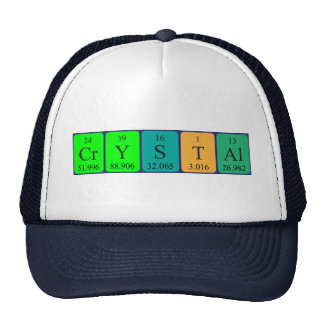 Crystal periodic table name hat