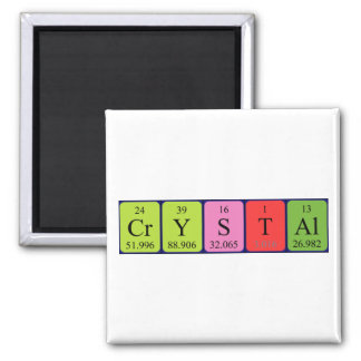 Crystal periodic table name magnet